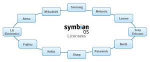 Series 60 (S60): особенности, прошивка, интернет, программы...